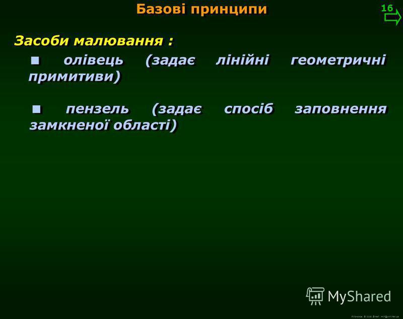 М.Кононов © 2009 E-mail: mvk@univ.kiev.ua Базові принципи 15 Атрибути геометричних примитивів координати (x 0,y 0 ); (x 1,y 1 ) колір лінії стиль лінії товщина лінії спосіб заповнення області