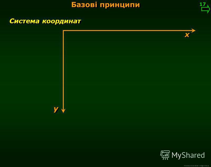 М.Кононов © 2009 E-mail: mvk@univ.kiev.ua Базові принципи 16 Засоби малювання : олівець (задає лінійні геометричні примитиви) пензель (задає спосіб заповнення замкненої області)
