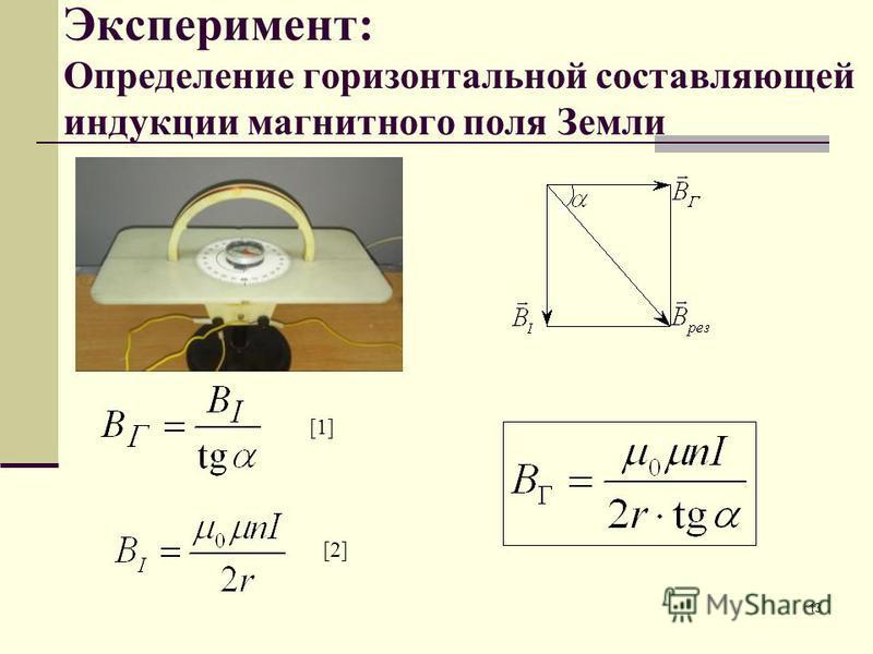 13 Эксперимент: Определение горизонтальной составляющей индукции магнитного поля Земли [1] [2]