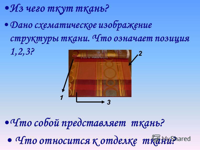 Из чего ткут ткань? Дано схематическое изображение структуры ткани. Что означает позиция 1,2,3? Что собой представляет ткань? Что относится к отделке ткани? 2 1 3