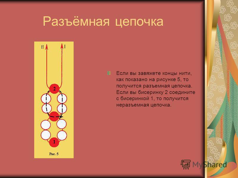 Разъёмная цепочка Если вы завяжете концы нити, как показано на рисунке 5, то получится разъемная цепочка. Если вы бисеринку 2 соедините с бисеринкой 1, то получится неразъемная цепочка.