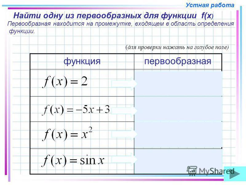 Найти одну из первообразных для функции f(x ) Первообразная находится на промежутке, входящем в область определения функции. Устная работа функция первообразная (для проверки нажать на голубое поле)