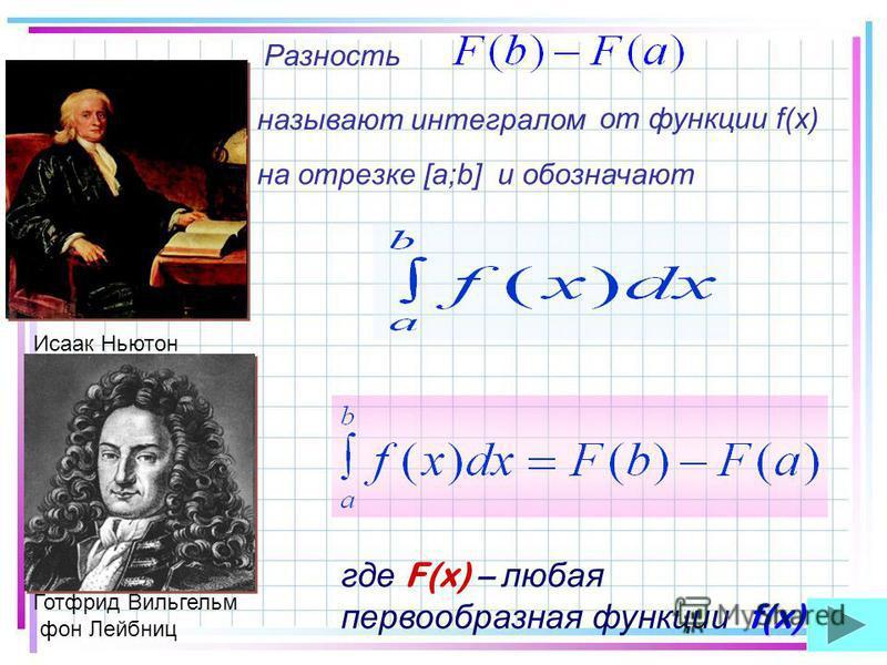 f(x) где F(x) – любая первообразная функции f(x). Исаак Ньютон Готфрид Вильгельм фон Лейбниц Разность называют интегралом от функции f(x) на отрезке [a;b] и обозначают