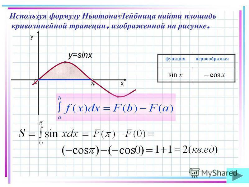 Используя формулу Ньютона - Лейбница найти площадь криволинейной трапеции, изображенной на рисунке. х у 0 y=sinx функция первообразная