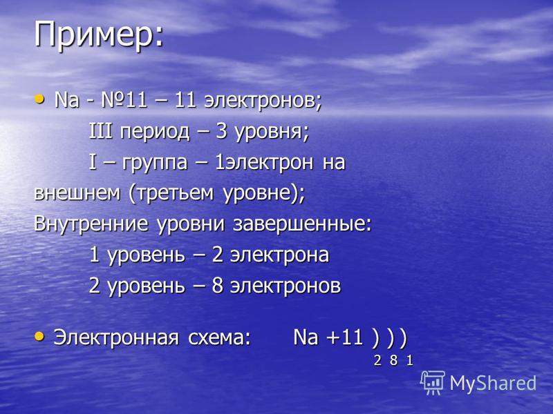 Пример: Na - 11 – 11 электронов; Na - 11 – 11 электронов; III период – 3 уровня; I – группа – 1 электрон на внешнем (третьем уровне); Внутренние уровни завершенные: 1 уровень – 2 электрона 1 уровень – 2 электрона 2 уровень – 8 электронов Электронная
