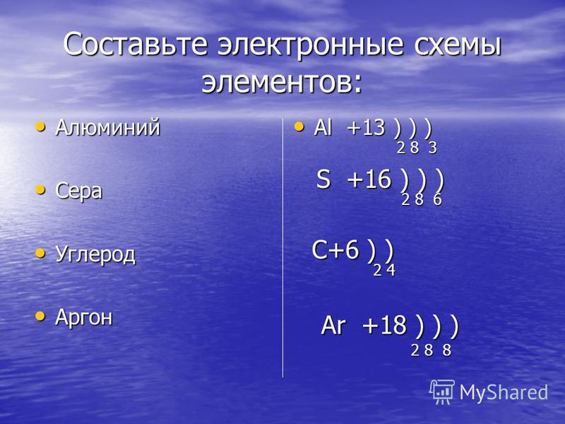 Составьте электронные схемы элементов: Алюминий Алюминий Сера Сера Углерод Углерод Аргон Аргон Al +13 ) ) ) Al +13 ) ) ) 2 8 3 S +16 ) ) ) 2 8 6 C+6 ) ) 2 4 Ar +18 ) ) ) 2 8 8
