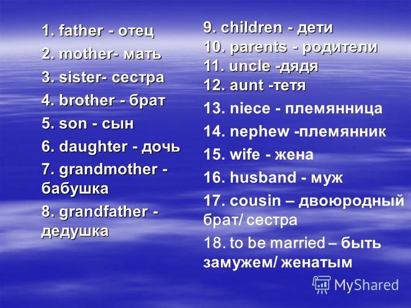 1. father - отец 2. mother- мать 3. sister- сестра 4. brother - брат 5. son - сын 6. daughter - дочь 7. grandmother - бабушка 8. grandfather - дедушка 9. children - дети 10. parents - родители 11. uncle -дядя 12. aunt -тетя 13. niece - племянница 14.