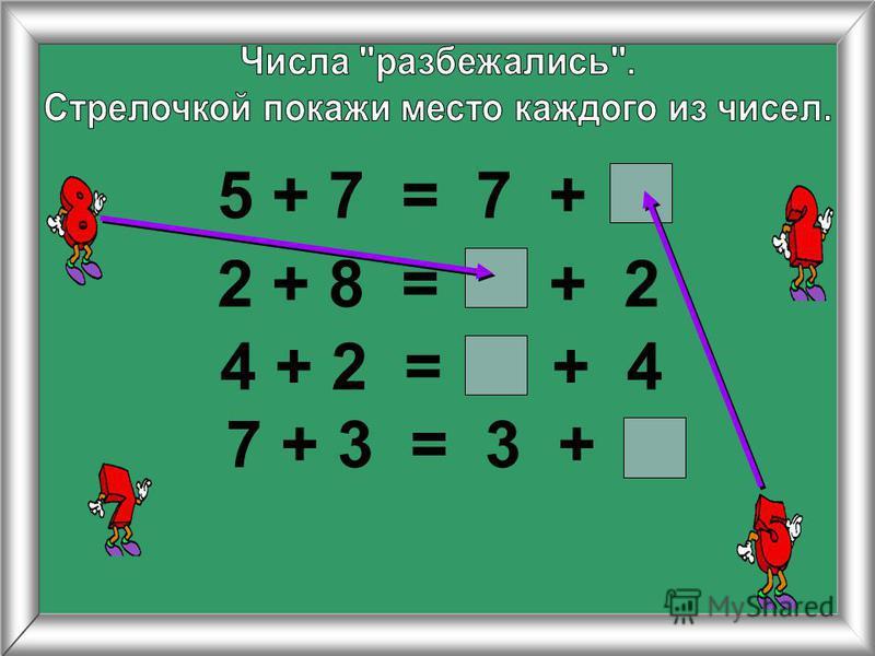 5 + 7 = 7 + 2 + 8 = + 2 4 + 2 = + 4 7 + 3 = 3 +