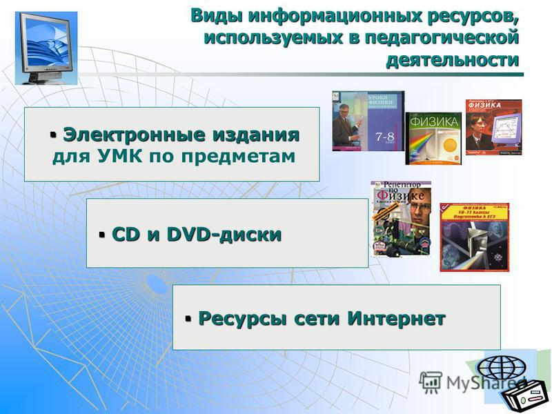 Виды информационных ресурсов, используемых в педагогической деятельности Электронные издания Электронные издания для УМК по предметам CD и DVD-диски CD и DVD-диски Ресурсы сети Интернет Ресурсы сети Интернет
