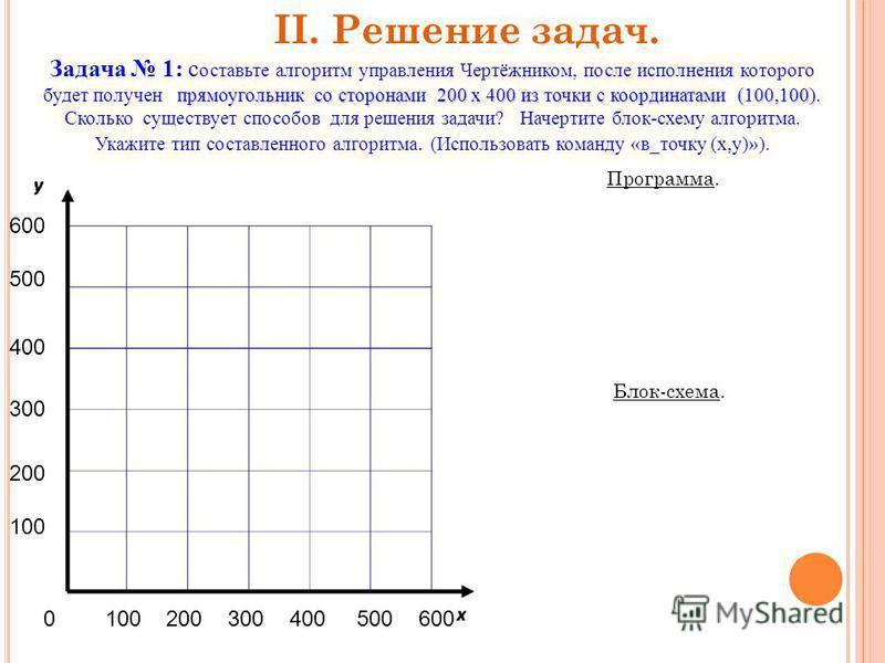 II. Решение задач. прямоугольник со сторонами 200 х 400 из точки с координатами (100,100). Задача 1: с оставьте алгоритм управления Чертёжником, после исполнения которого будет получен прямоугольник со сторонами 200 х 400 из точки с координатами (100