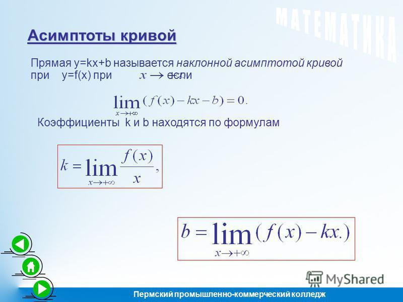 Асимптоты кривой Прямая y=kx+b называется наклонной асимптотой кривой при y=f(x) при если Коэффициенты k и b находятся по формулам Пермский промышленно-коммерческий колледж