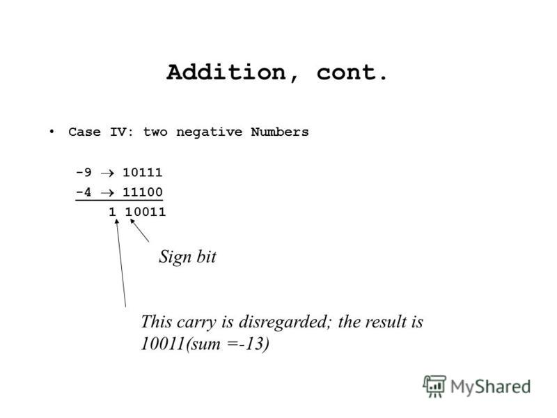 Addition, cont. Case IV: two negative Numbers -9 10111 -4 11100 1 10011 Sign bit This carry is disregarded; the result is 10011(sum =-13)
