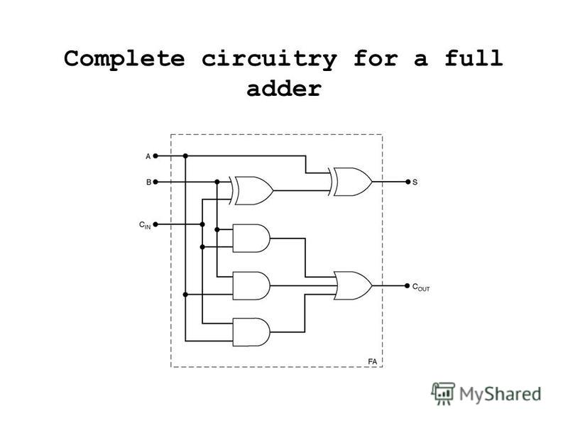 Complete circuitry for a full adder