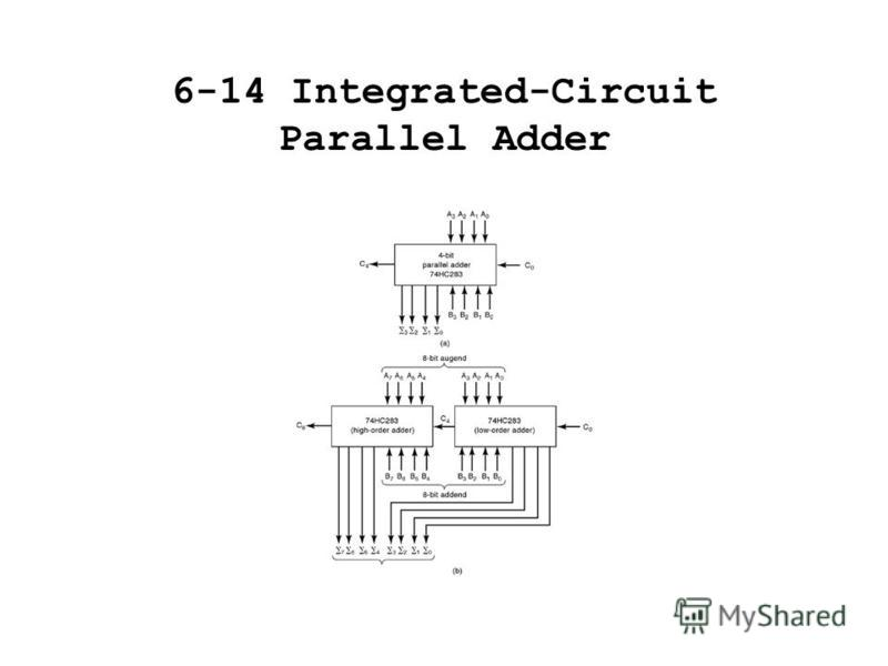 6-14 Integrated-Circuit Parallel Adder