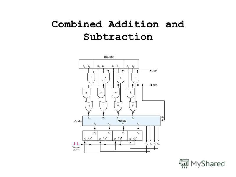 Combined Addition and Subtraction
