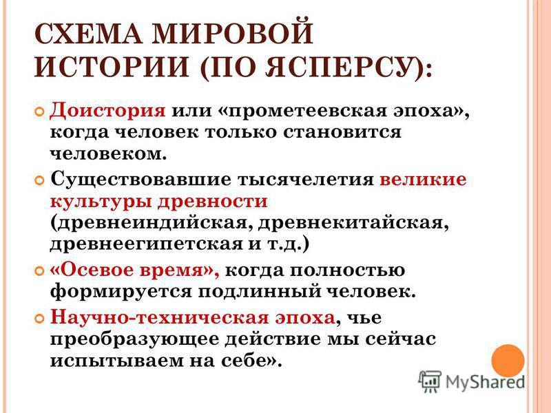 СХЕМА МИРОВОЙ ИСТОРИИ (ПО