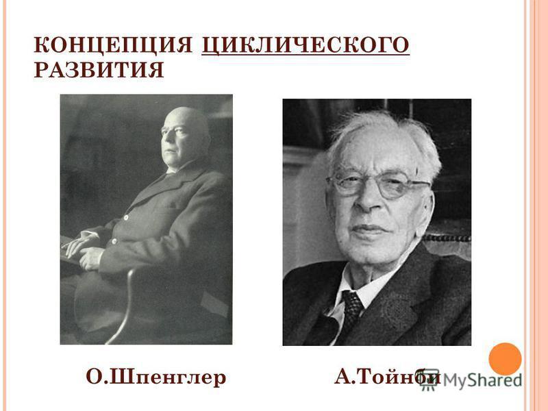 КОНЦЕПЦИЯ ЦИКЛИЧЕСКОГО РАЗВИТИЯ О.ШпенглерА.Тойнби