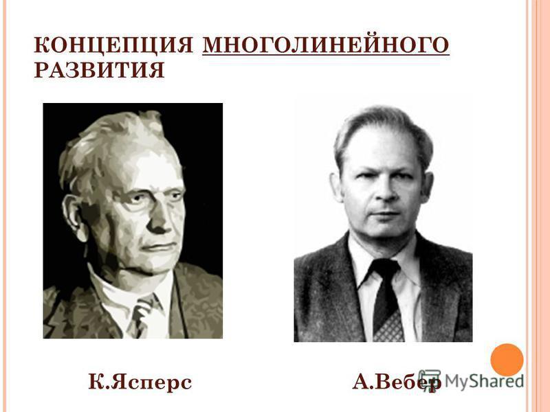 КОНЦЕПЦИЯ МНОГОЛИНЕЙНОГО РАЗВИТИЯ К.ЯсперсА.Вебер