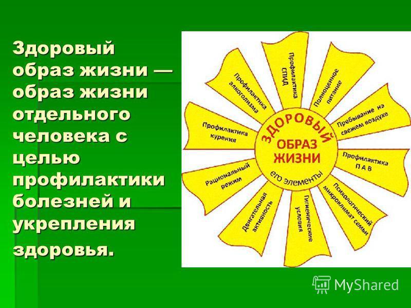 Здоровый образ жизни образ жизни отдельного человека с целью профилактики болезней и укрепления здоровья..