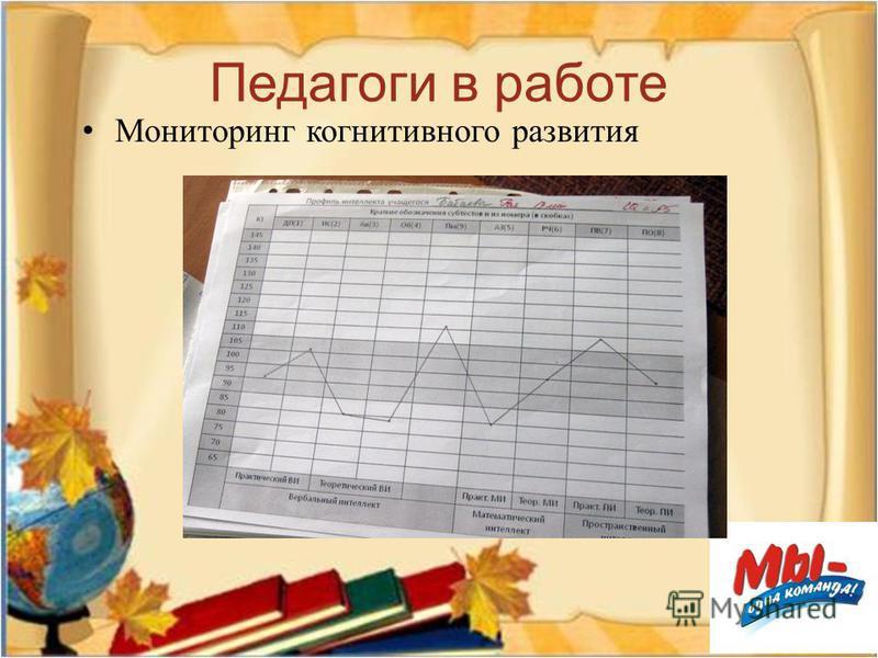 Педагоги в работе Мониторинг когнитивного развития