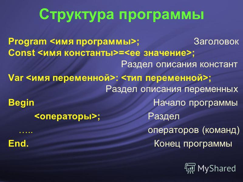 Структура программы Program ; Заголовок Const = ; Раздел описания констант Var : ; Раздел описания переменных Begin Начало программы ; Раздел ….. операторов (команд) End. Конец программы