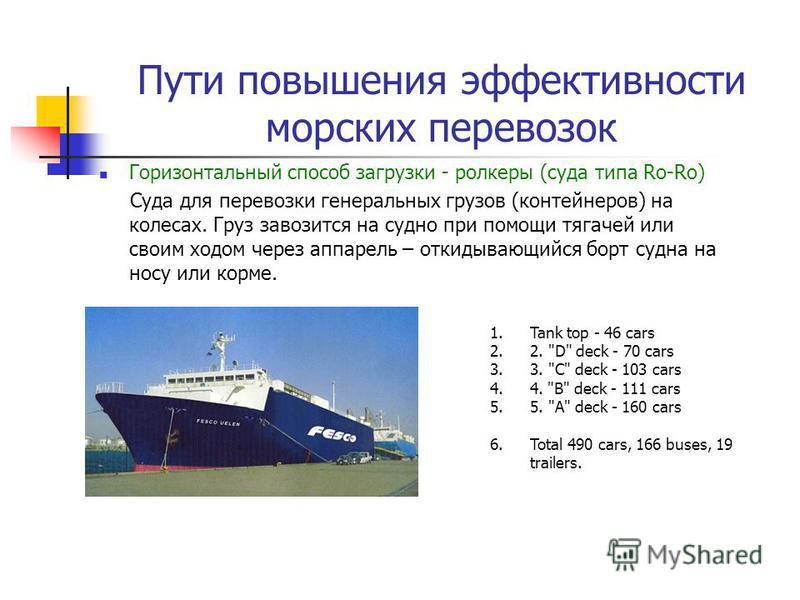 Пути повышения эффективности морских перевозок Горизонтальный способ загрузки - ролкеры (суда типа Ro-Ro) Суда для перевозки генеральных грузов (контейнеров) на колесах. Груз завозится на судно при помощи тягачей или своим ходом через аппарель – отки