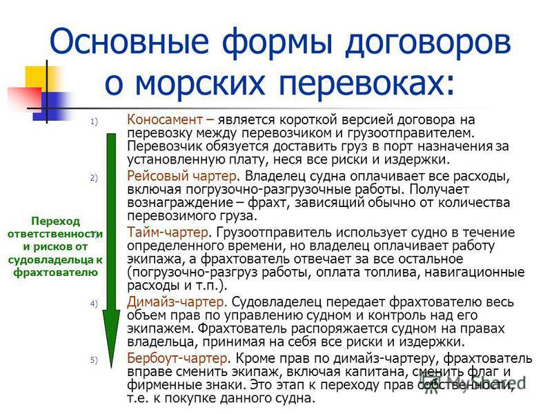 Основные формы договоров о морских перевозках: 1) Коносамент – является короткой версией договора на перевозку между перевозчиком и грузоотправителем. Перевозчик обязуется доставить груз в порт назначения за установленную плату, неся все риски и изде