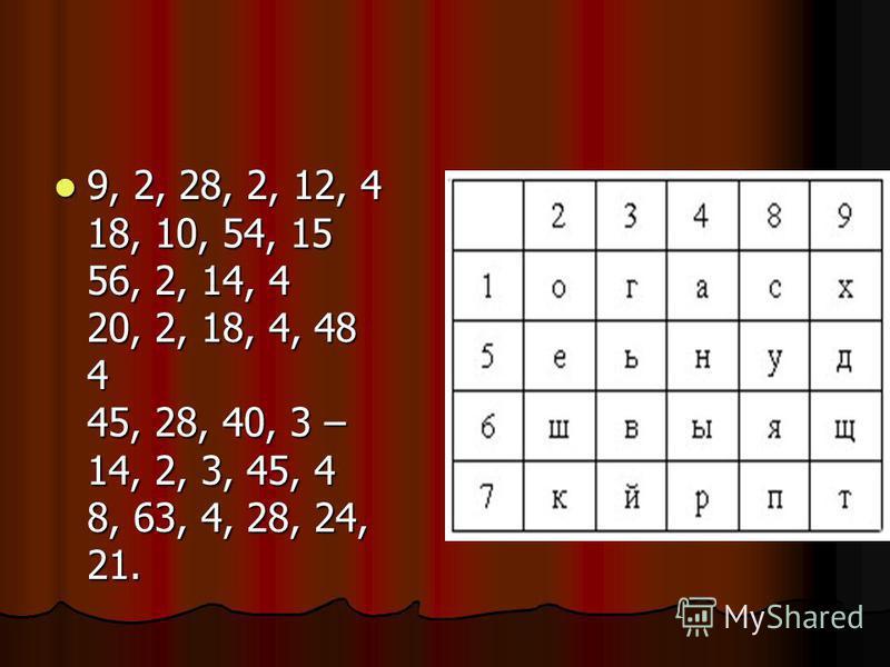 9, 2, 28, 2, 12, 4 18, 10, 54, 15 56, 2, 14, 4 20, 2, 18, 4, 48 4 45, 28, 40, 3 – 14, 2, 3, 45, 4 8, 63, 4, 28, 24, 21. 9, 2, 28, 2, 12, 4 18, 10, 54, 15 56, 2, 14, 4 20, 2, 18, 4, 48 4 45, 28, 40, 3 – 14, 2, 3, 45, 4 8, 63, 4, 28, 24, 21.