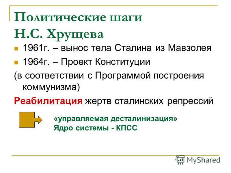 Политические шаги Н.С. Хрущева 1961 г. – вынос тела Сталина из Мавзолея 1964 г. – Проект Конституции (в соответствии с Программой построения коммунизма) Реабилитация жертв сталинских репрессий «управляемая десталинизация» Ядро системы - КПСС