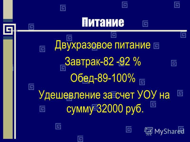 Питание Двухразовое питание Завтрак-82 -92 % Обед-89-100% Удешевление за счет УОУ на сумму 32000 руб.