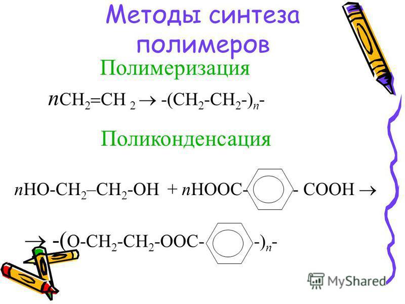 Методы синтеза полимеров Полимеризация Поликонденсация nHO-CH 2 –CH 2 -OH + nHOOC- - COOH - O-CH 2 -CH 2 -OOC- - n - n CH 2 CH 2 - CH 2 -CH 2 - n -