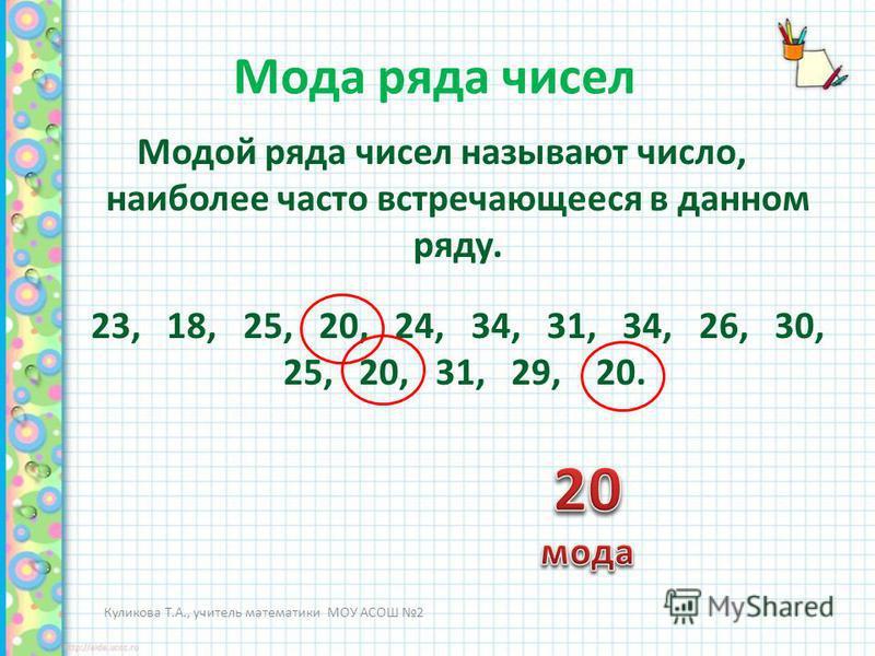 Мода ряда чисел Модой ряда чисел называют число, наиболее часто встречающееся в данном ряду. Куликова Т.А., учитель математики МОУ АСОШ 2 23, 18, 25, 20, 24, 34, 31, 34, 26, 30, 25, 20, 31, 29, 20.