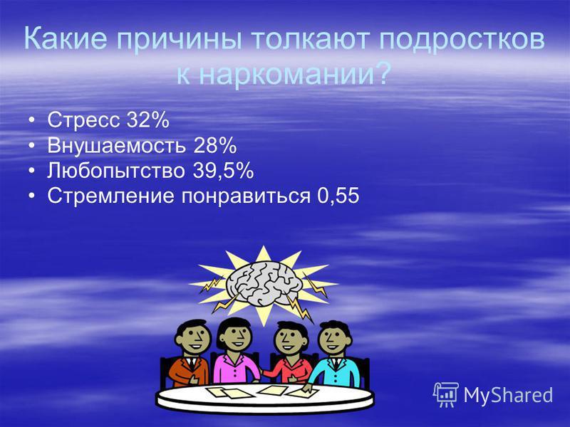 Какие причины толкают подростков к наркомании? Стресс 32% Внушаемость 28% Любопытство 39,5% Стремление понравиться 0,55