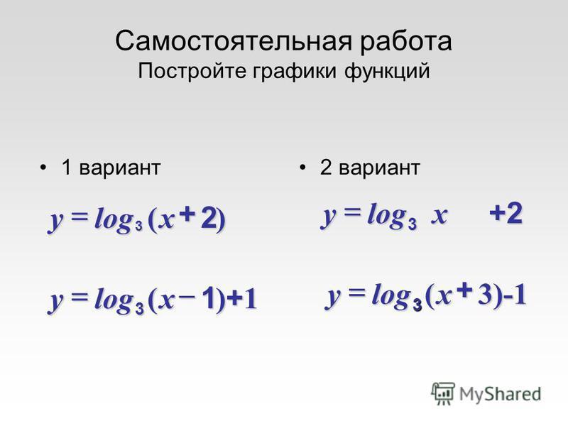 1 вариант 2 вариант )-1 3(log 3+xy +2log 3xy )+1)+1)+1)+11(log 3xy )2(log 3+xy