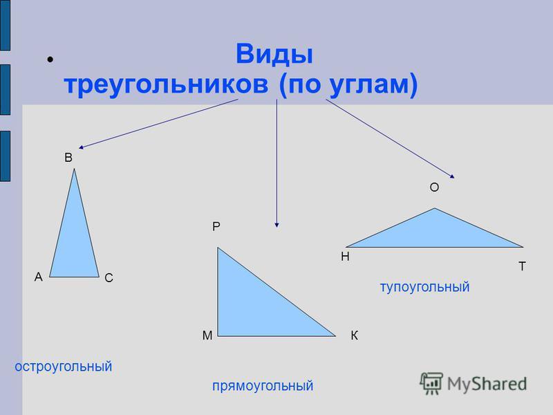 Виды треугольников (по углам) остроугольный прямоугольный тупоугольный А В С М Р К Н О Т