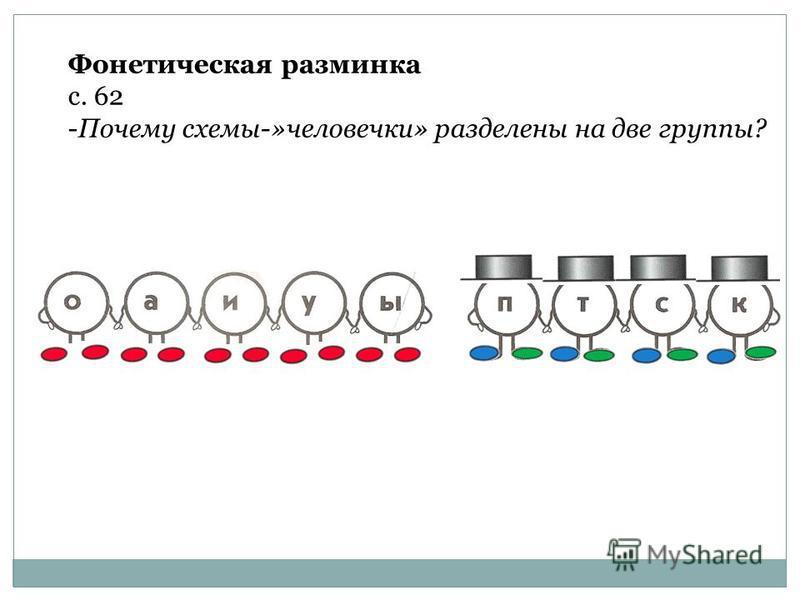 Фонетическая разминка с. 62 -Почему схемы-»человечки» разделены на две группы?