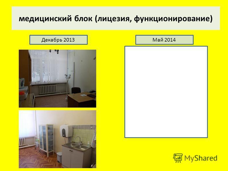 медицинский блок (лицензия, функционирование) Декабрь 2013Май 2014