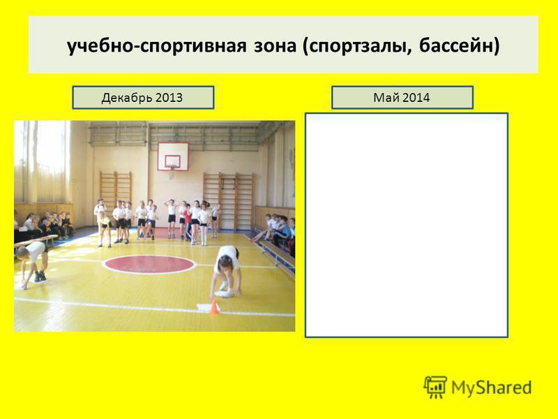 учебно-спортивная зона (спортзалы, бассейн) Декабрь 2013Май 2014