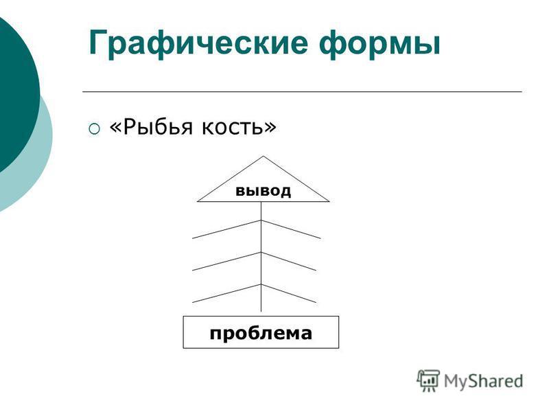 Графические формы «Рыбья кость» проблема вывод