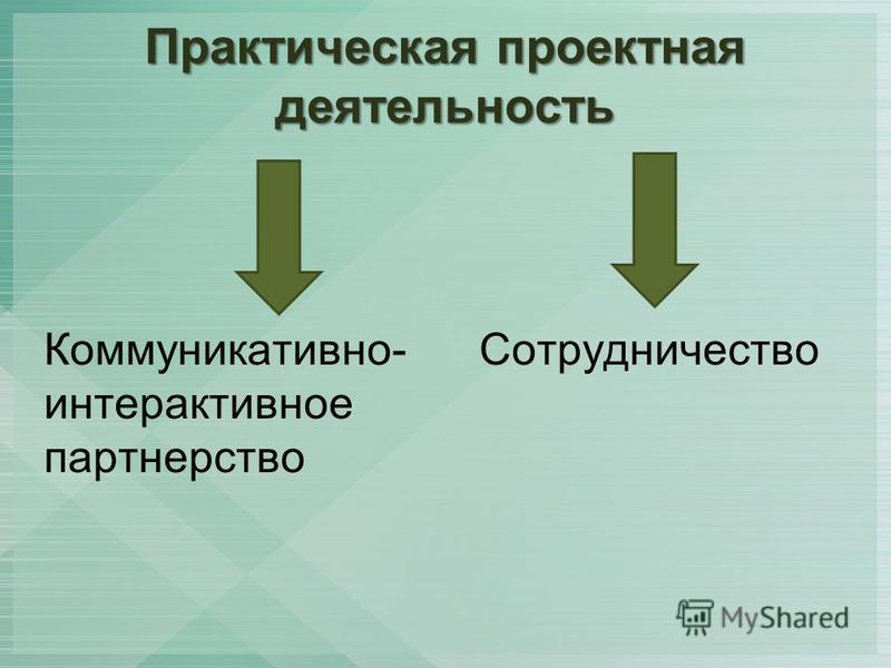 Практическая проектная деятельность Коммуникативно- Сотрудничество интерактивное партнерство