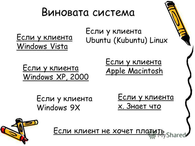 Виновата система Если у клиента Windows Vista Если у клиента Windows XP, 2000 Если у клиента Windows 9X Если у клиента Ubuntu (Kubuntu) Linux Если у клиента Apple Macintosh Если у клиента x. Знает что Если клиент не хочет платить
