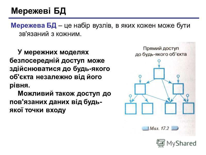 Мережеві БД Мережева БД – це набір вузлів, в яких кожен може бути зв'язаний з кожним. У мережних моделях безпосередній доступ може здійснюватися до будь-якого об'єкта незалежно від його рівня. Можливий також доступ до пов'язаних даних від будь- якої