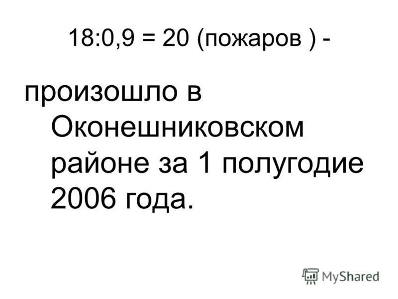 18:0,9 = 20 (пожаров ) - произошло в Оконешниковском районе за 1 полугодие 2006 года.