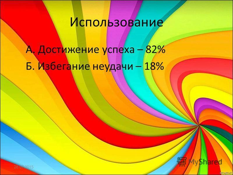 Использование А. Достижение успеха – 82% Б. Избегание неудачи – 18% 28.07.2015
