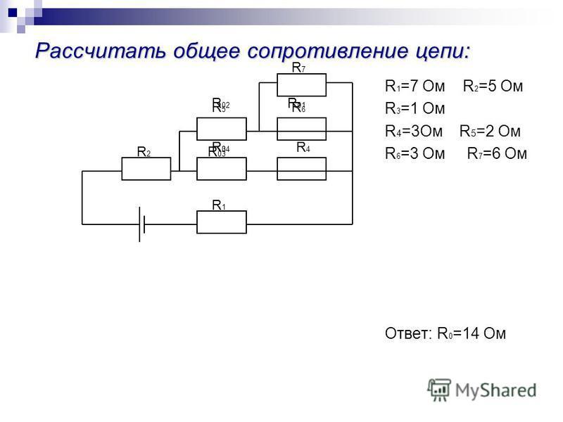 Рассчитать общее сопротивление цепи: R 1 =7 Ом R 2 =5 Ом R 3 =1 Ом R 4 =3Ом R 5 =2 Ом R 6 =3 Ом R 7 =6 Ом Ответ: R 0 =14 Ом R5R5 R2R2 R3R3 R4R4 R7R7 R6R6 R1R1 R 01 R 02 R 03 R 04