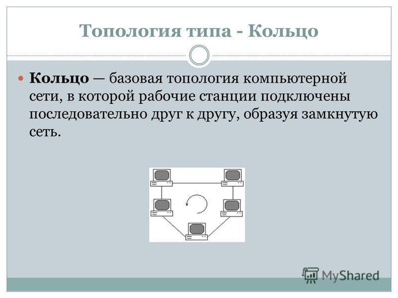 Топология типа - Кольцо Кольцо базовая топология компьютерной сети, в которой рабочие станции подключены последовательно друг к другу, образуя замкнутую сеть.