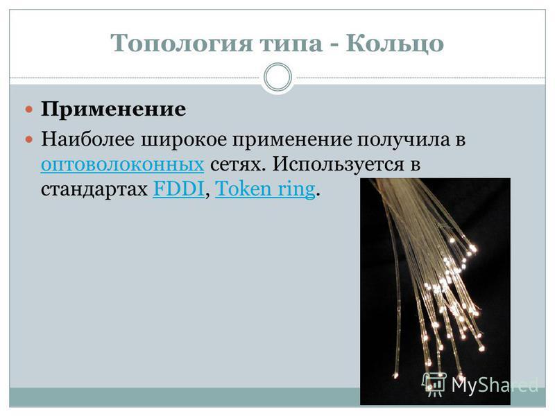 Топология типа - Кольцо Применение Наиболее широкое применение получила в оптоволоконных сетях. Используется в стандартах FDDI, Token ring. оптоволоконныхFDDIToken ring