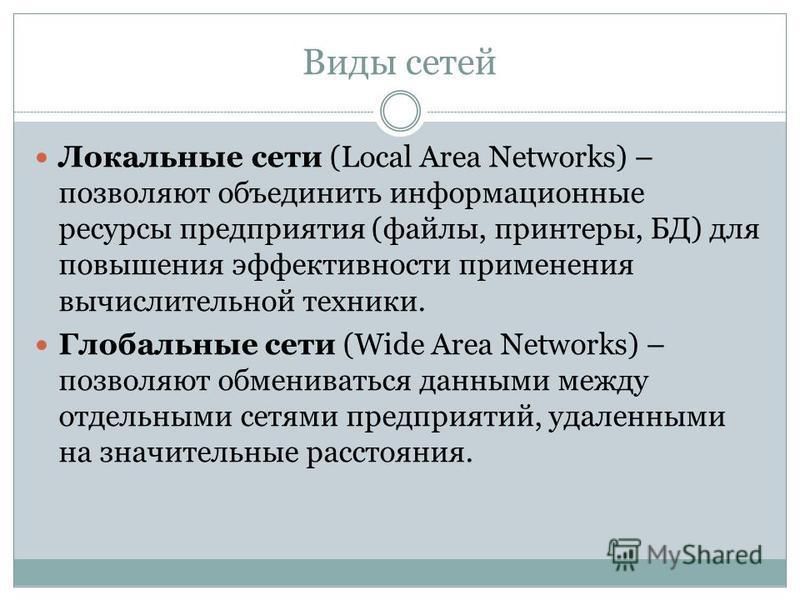 Виды сетей Локальные сети (Local Area Networks) – позволяют объединить информационные ресурсы предприятия (файлы, принтеры, БД) для повышения эффективности применения вычислительной техники. Глобальные сети (Wide Area Networks) – позволяют обменивать
