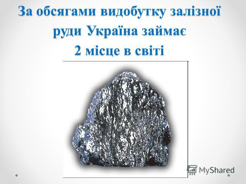 За обсягами видобутку залізної руди Україна займає 2 місце в світі
