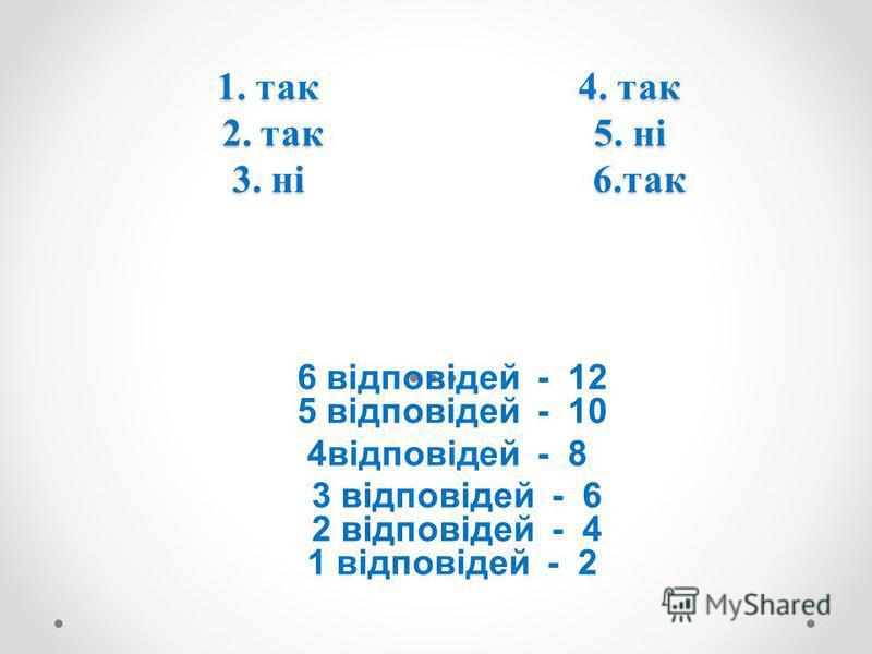 1. так 2. так 3. ні 4. так 5. ні 6.так 6 відповідей - 12 5 відповідей - 10 4відповідей - 8 3 відповідей - 6 2 відповідей - 4 1 відповідей - 2